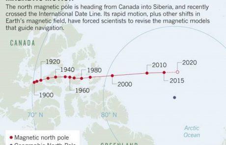 השדה המגנטי של כדור הארץ מגלה פעילות והגיאולוגים אינם יודעים מדוע