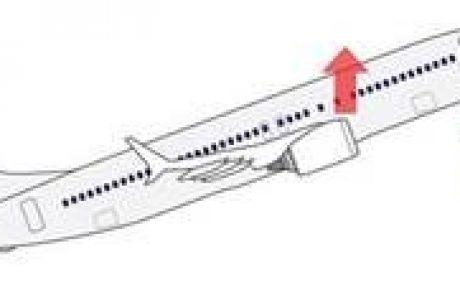 הסבר על מערכת MCAS המותקנת על מטוסי B737MAX